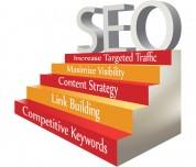 Site Structure Essentials for SEO Success