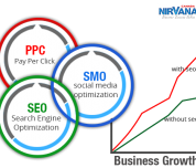 customized_web_design_enhances_business_growth